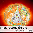 MON PROGRAMME DE L'ANNÉE